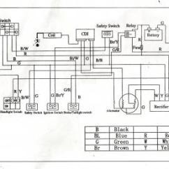 Sunl 50cc Atv Wiring Diagram 2003 Jeep Tj Stereo Xt5 Preistastisch De 110 Chinese Diagrams Images Rh 0hebceli Bresilient Co