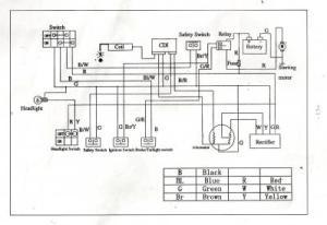 Chinese 110 Atv Wiring Diagram  Somurich
