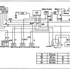 Gio Electric Scooter Wiring Diagram White Rodgers Thermostat 1f79 Giovanni 110 - Page 2 Atvconnection.com Atv Enthusiast Community