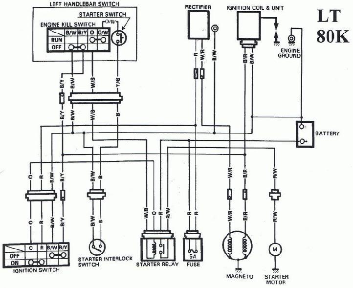 Yamaha Raptor 80 Wiring Diagram, Yamaha, Free Engine Image