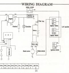 chinese 110cc atv wiring diagram 50 70 90 simple wiring schema tuned port injection wiring harness [ 1075 x 850 Pixel ]