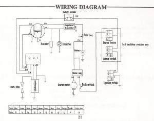 Monsoon 90 wiring diagram  ATVConnection ATV