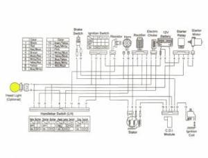 Eton 90 cc atv with no spark  Page 3  ATVConnection