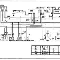 50cc Atv Wiring Diagram Seven Segment Pin Loncin 110 Great Installation Of 4 Wheeler Completed Diagrams Rh 5 Schwarzgoldtrio De Quad