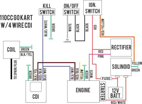 small resolution of 89 honda quad wiring diagram