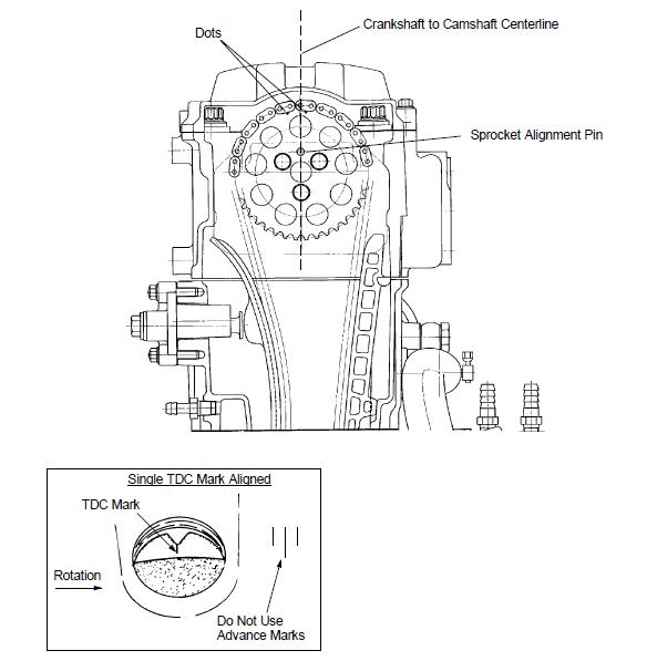 Polaris Magnum 425 Carburetor Diagram, Polaris, Free