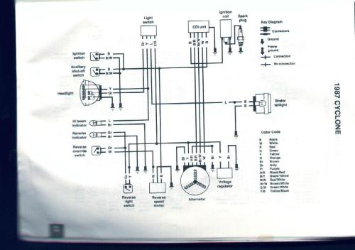 small resolution of polaris trailblazer 250 wiring diagram basic guide wiring diagram u2022 yamaha grizzly 125 wiring diagram