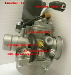 scrambler 50 throttle problem page 2 atvconnection com atv [ 768 x 1024 Pixel ]