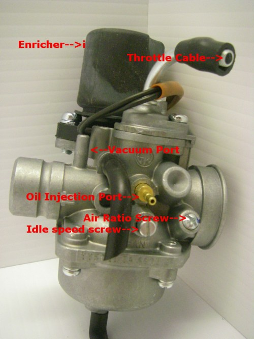 small resolution of scrambler 50 throttle problem page 2 atvconnection com atv