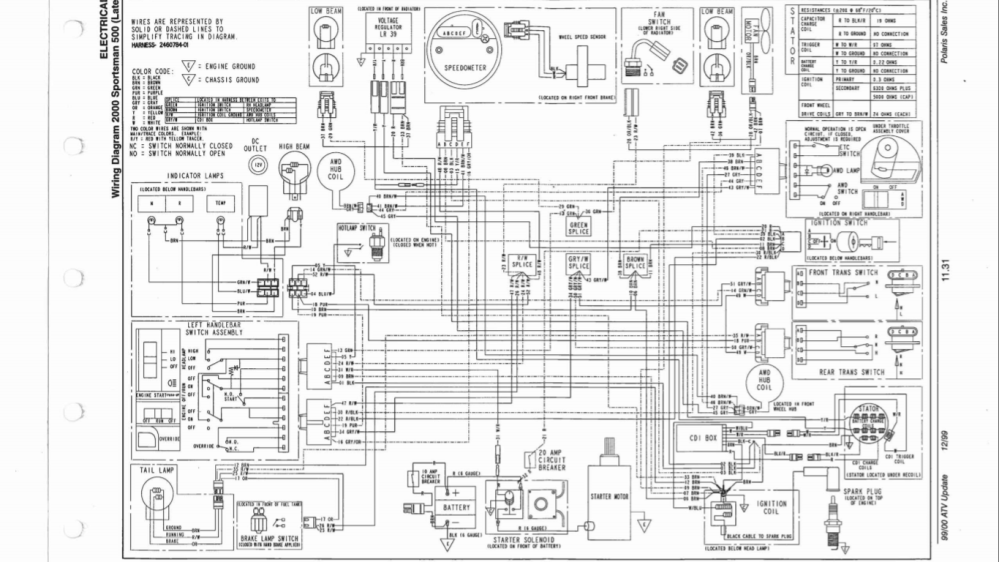 medium resolution of 1999 polaris wiring diagram wiring diagram technic 1995 polaris sportsman 400 4x4 wiring diagram