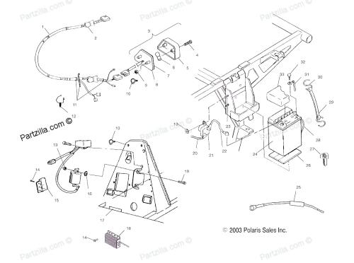 small resolution of polaris trail boss 330 2003my hard to start 2002 polaris trail boss 330 wiring diagram 2002