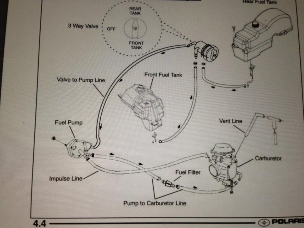 Need A Diagram To Connect The Fuel Pump In The Gas Tank For
