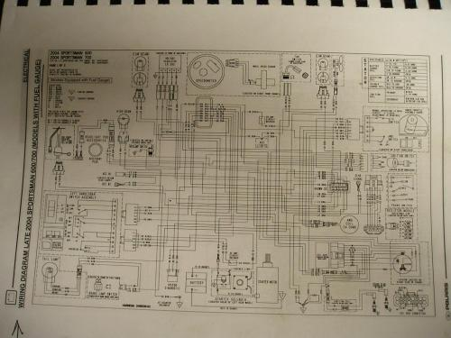 small resolution of 2004 polaris sportsman 700 wiring diagram wiring diagram blog 2004 polaris sportsman 700 wiring diagram 2004