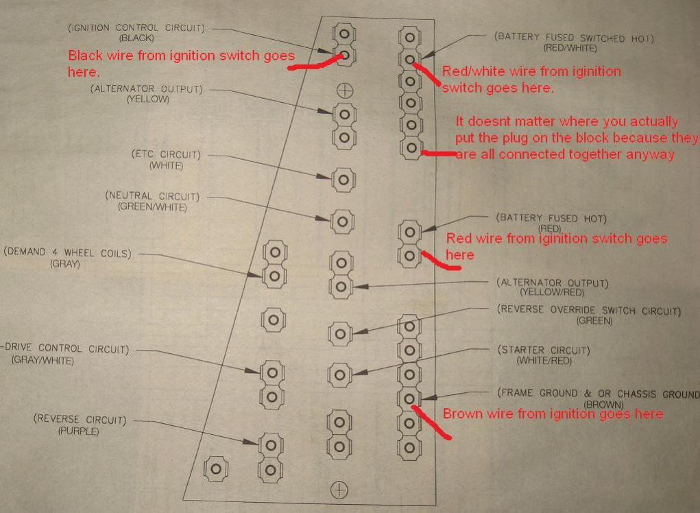 Wiring Harness Diagram On 2000 Taurus Wiring Diagram Ignition Circuit