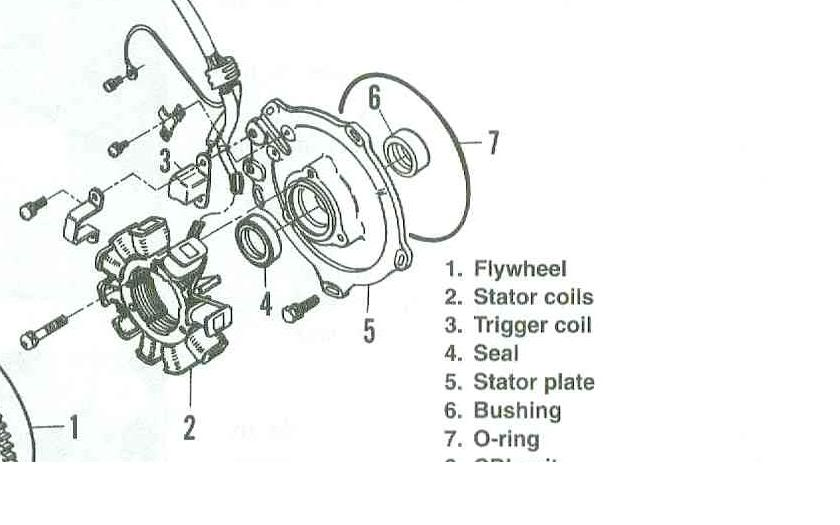 2005 Polaris Ranger 500 Engine Diagram. Parts. Wiring