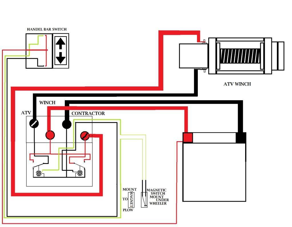 Warn Winch Wiring Diagram Atv Warn 15000 Winch Wiring Diagram