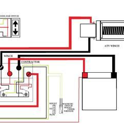 Redarc Bcdc Charger Wiring Diagram 4 Wire Winch Relay Schematic Great Installation Of Snow Plow Raise Shut Off Switch Auto When Atv Old Warn