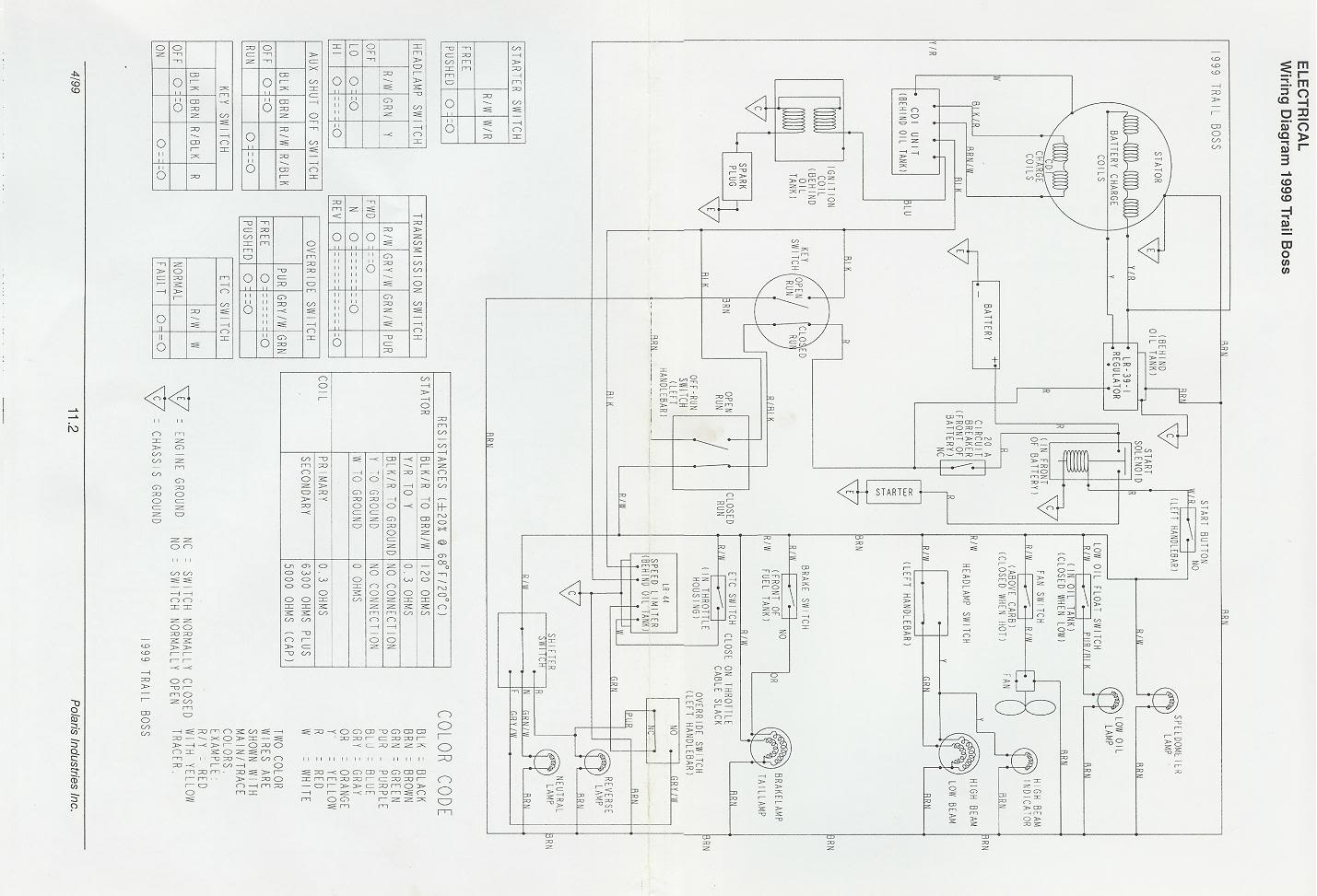 1992 Polaris Trail Boss 350 Wiring Diagram 92 Polaris