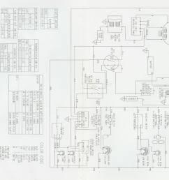 polaris 1988 250 trailboss help atvconnection com atv polaris snowmobile wiring diagrams name [ 1429 x 973 Pixel ]