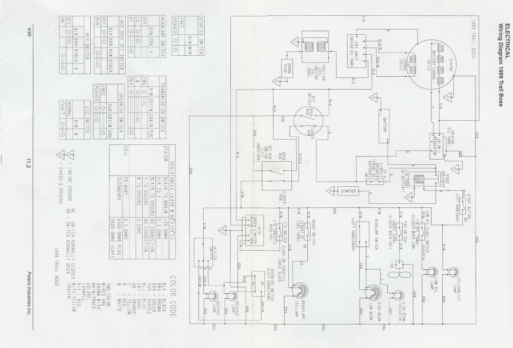 medium resolution of polaris 1988 250 trailboss help atvconnection com atv polaris snowmobile wiring diagrams name