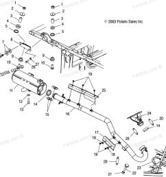 2004 polaris sportsman 700 engine bogs down 09b6e013826dedba92df76e06258be6f08641a17 png [ 1131 x 1023 Pixel ]