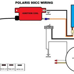Trail Tech Wiring Diagram Animal Cell Black And White 2002 Polaris Pread 90 Losing My Mind - Atvconnection.com Atv Enthusiast Community