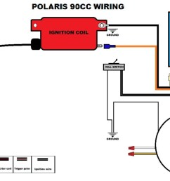 polaris 90 wiring schematic wiring diagram third level polaris 90 wiring diagram starter 2002 polaris pread [ 1260 x 800 Pixel ]