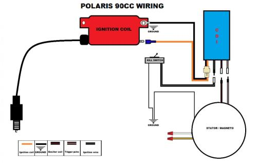 small resolution of 2000 polaris trailblazer 250 wiring diagram