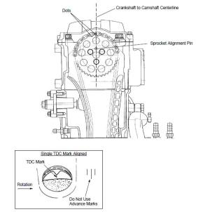 Polaris sportsman 500 Failed camshaft  Page 4  ATVConnection ATV Enthusiast Community