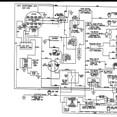 Polaris Ranger Wiring Diagram For Inverter 96 Fuse Box Diagram96 Diagrampolaris Trailblazer Data