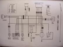 Wiring Diagram Lt250r