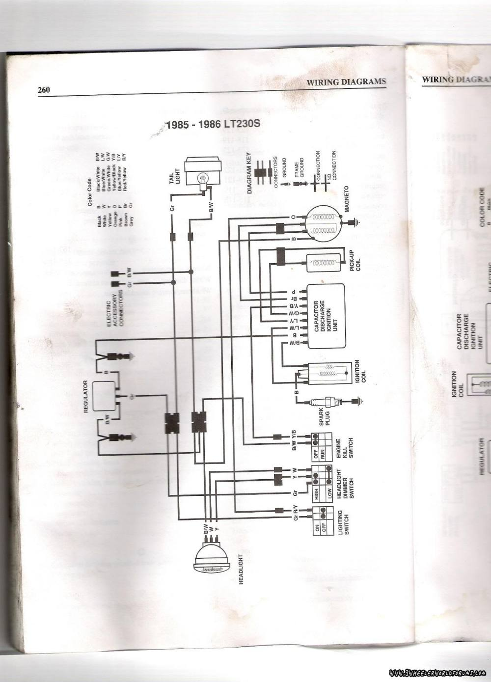 medium resolution of 1986 suzuki lt 230 won t start atvconnection com atv enthusiast rh atvconnection com suzuki 400 suzuki atv wiring wiring diagram