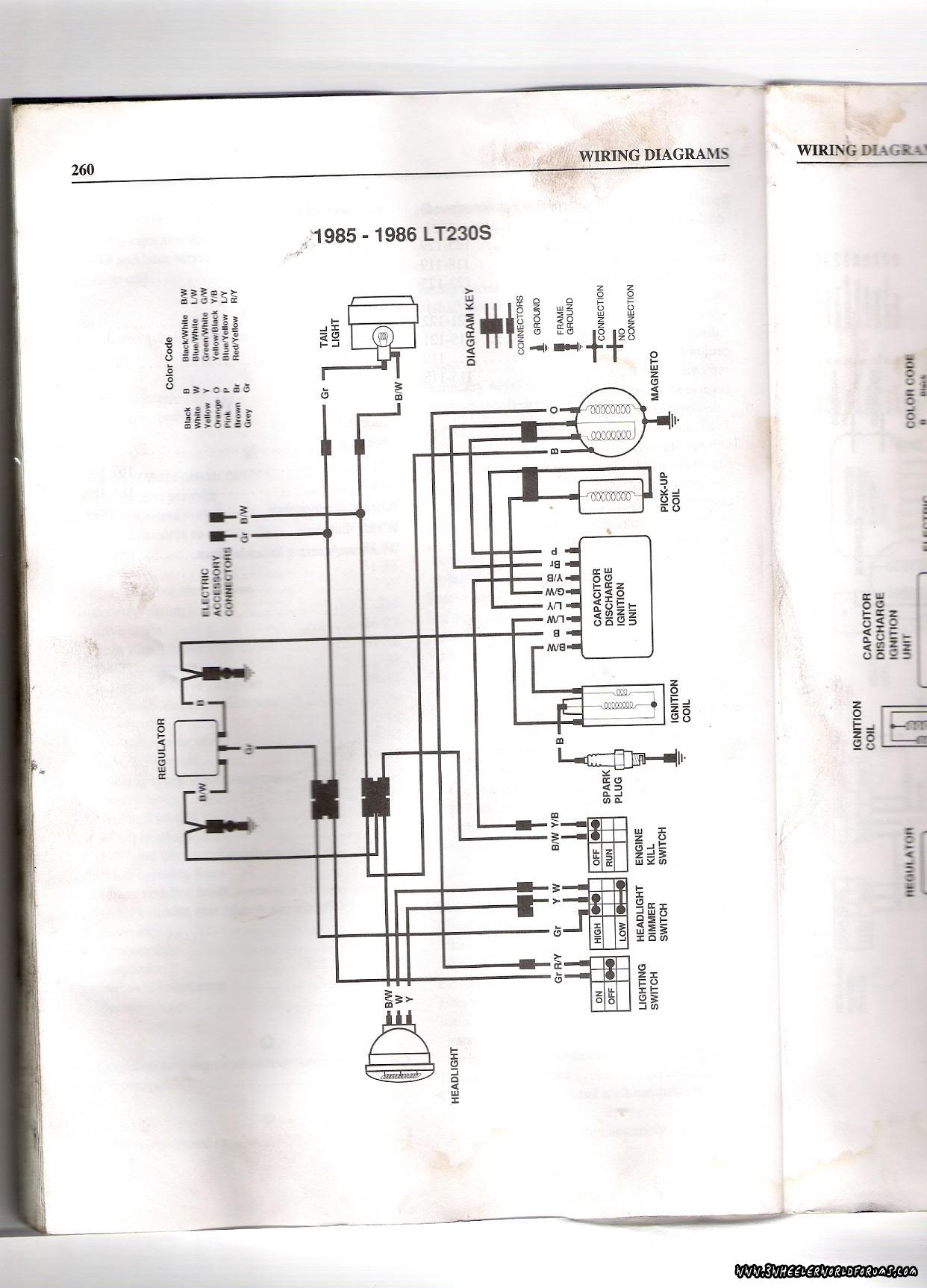 hight resolution of 1986 suzuki lt 230 won t start atvconnection com atv enthusiast rh atvconnection com suzuki 400 suzuki atv wiring wiring diagram