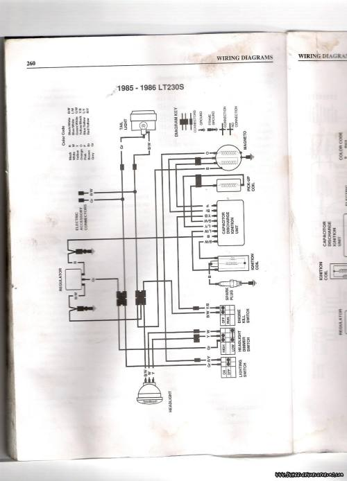 small resolution of 1986 suzuki lt 230 won t start atvconnection com atv enthusiast rh atvconnection com suzuki 400 suzuki atv wiring wiring diagram