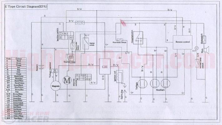 Atv Wiring Diagram Hecho 5 Wire Cdi Wiring Diagram On Honda Atv Wiring