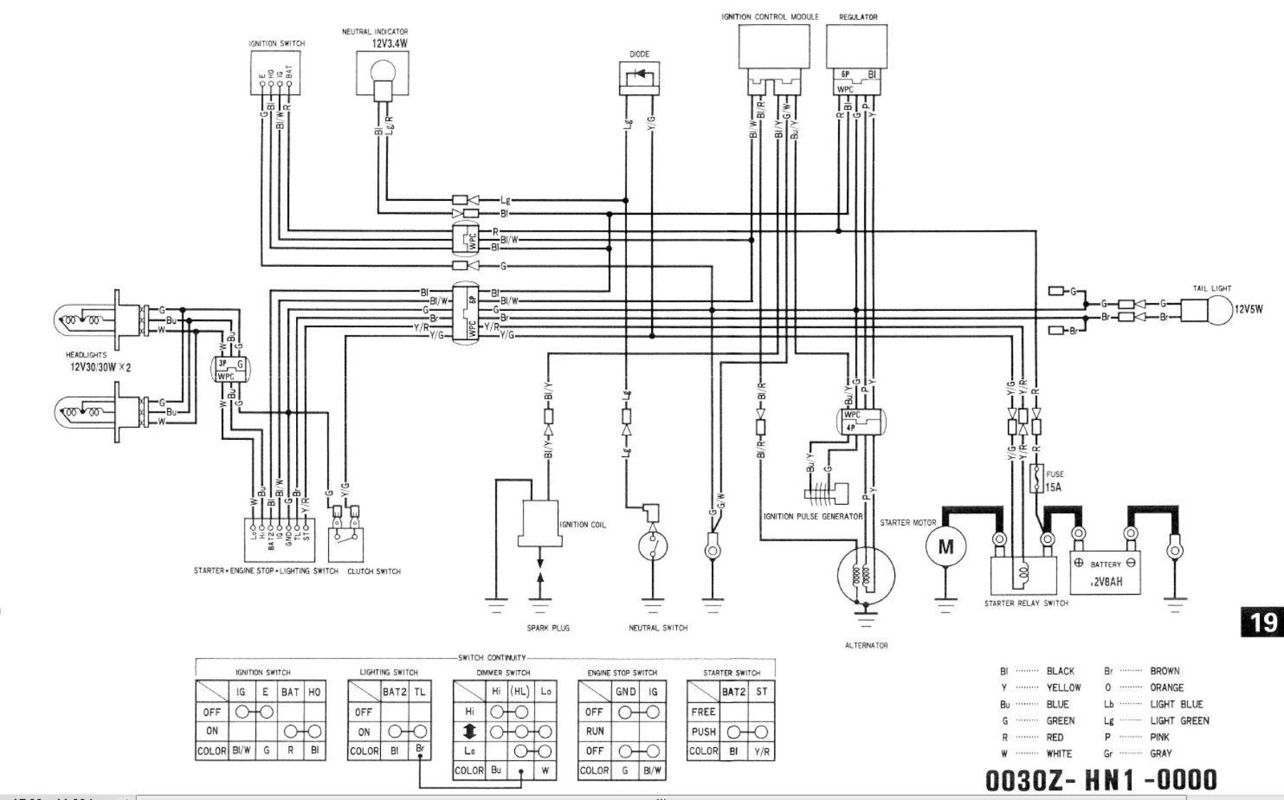 trail tech light switch wiring diagram nordyne electric furnace ask the editors 400ex connections