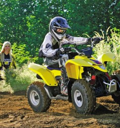 2011 suzuki quadsport z90 yellow front right riding  [ 1280 x 960 Pixel ]