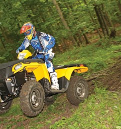2012 polaris sportsman500ho yellow front left jumping in  [ 1280 x 960 Pixel ]