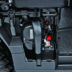2008 Kawasaki Brute Force 750 Wiring Diagram 2001 Land Rover Discovery Radio Oil Filter Location | Get Free Image About