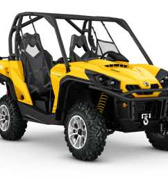 can am commander fuse box trusted wiring diagrams can am renegade 1000 lifted can am [ 1280 x 989 Pixel ]