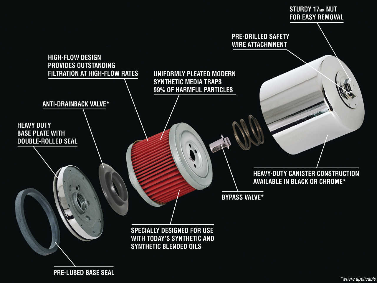 Airplane Parts Names Airplane Parts Diagram