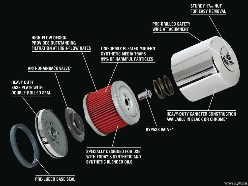 medium resolution of oil filter diagram bing images 02 ford 7 3 diesel fuel lines 6 0 powerstroke engine diagram