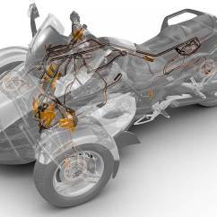 Western Golf Cart Battery Wiring Diagram 220 Service Panel Can Am Spyder | Get Free Image About