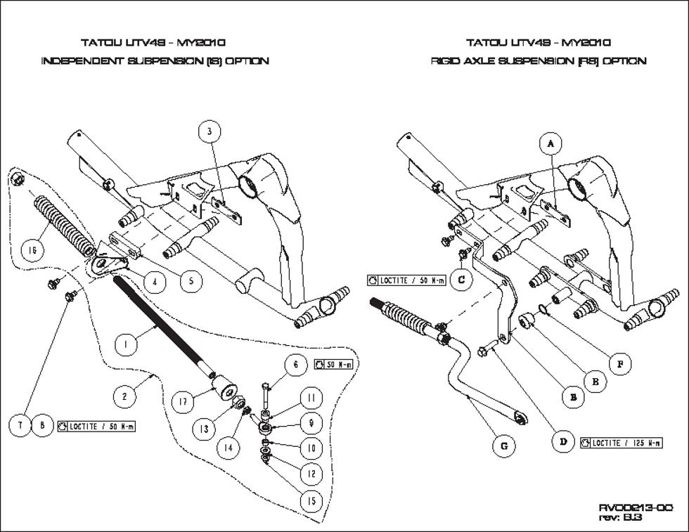 Kawasaki Bayou 220 Fuse Box. Kawasaki. Auto Fuse Box Diagram