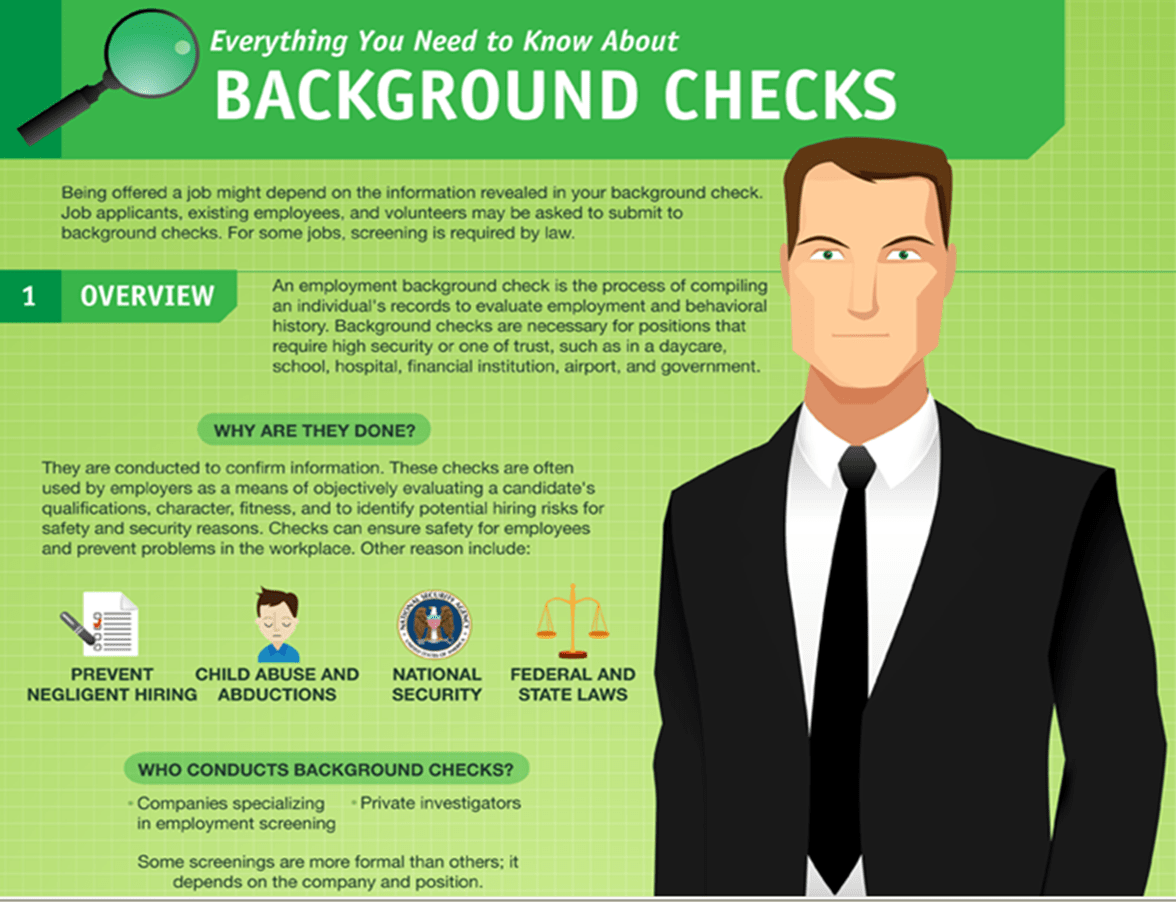Employee Background Checks What Are The Limits?  @work