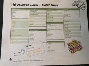 idées de lunch