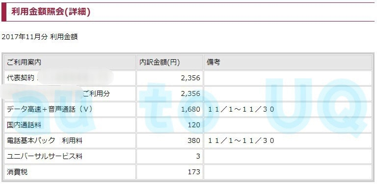 UQモバイル利用明細書