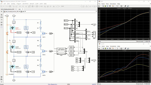 Creating A Highfidelity Model Of An Electric Motor For Control System