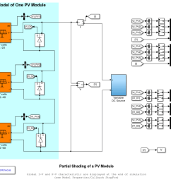 pv diagram using matlab [ 1072 x 790 Pixel ]