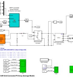 pv diagram using matlab [ 1187 x 735 Pixel ]